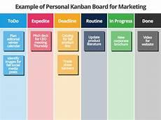 Kanban Board The Essential Guide To Personal Kanban Smartsheet