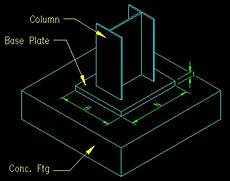 Cover Plate Design Example Column Bearing Plate Design