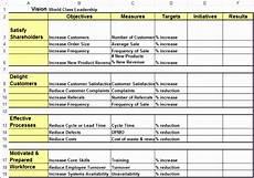 Employee Performance Scorecard Template Excel 5 Employee Performance Scorecard Template Excel Excel