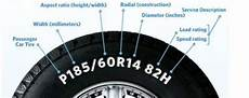 Tire Identification Chart How To Find My Tyre Size