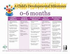 Newborn Chart Development Baby Development Chart Child Development Pinterest