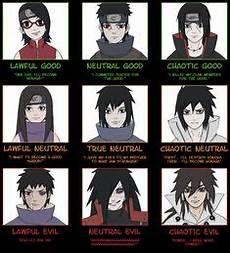 Boruto Family Chart Naruto Family Tree Naruto Family Tree Naruto Family