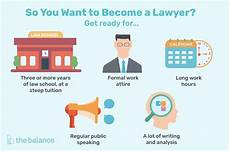 What Skills Do I Have Factors To Consider If You Want To Become A Lawyer