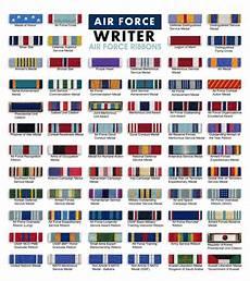 Us Army Service Ribbons Chart Air Force Ribbon Chart Air Force Ribbons Air Force
