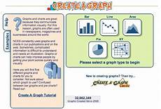 How To Make A Creative Chart Create A Graph 171 Adafruit Industries Makers Hackers