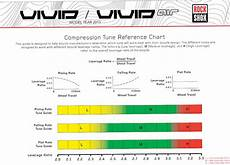 Air Pressure Charts Uk Driverlayer Search Engine