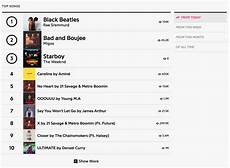 Genius Song Chart Charts Genius