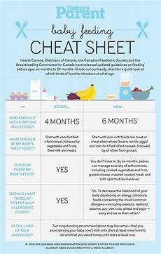 Weaning Food Chart Baby Feeding Cheat Sheet Baby Feeding New Baby Products