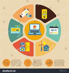 Voyage Healthcare Smart Chart Smart Home Automation Technology Infographic Elements With