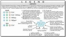 Naco Approach Chart Legend Ifr En Route Charts
