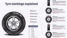 Tire Identification Chart Understanding Car Tyre Markings A Beginners Guide Tyreland