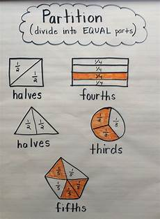 Partition Chart 52616 Best Math For Third Grade Images On Pinterest