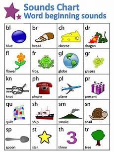 Sounds Chart Word Beginnings Sounds Chart Guruparents