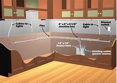 Under Cabinet Lighting Transformer Location How To Install Under Cabinet Lighting In Your Kitchen