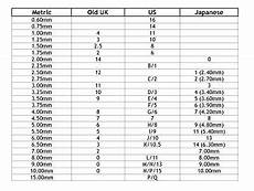 Crochet Stitch Conversion Chart Australia Crochet Hook Sizes Conversion Chart In Metric Old Uk Us