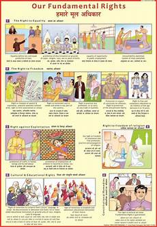 Educational Charts Manufacturers In India Civics Amp Indian Constitution Exporter Manufacturer