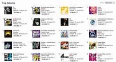 Uk Album Charts 1995 Opinions On Uk Albums Chart
