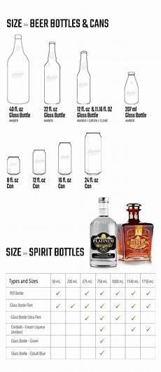 Liquor Bottle Sizes Chart Canadian Liquor Bottle Sizes Best Pictures And