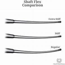 Golf Shaft Kick Point Chart Shaft Club Part Illustrated Guide Golf Terms Com