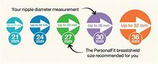 Breast Pump Size Chart Four Myths About Breast Shields Tips And