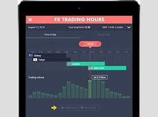 Forex trading hours tool   Best and worst times to trade