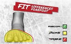 Ccm Tacks Skate Size Chart Ccm Rbz 70 Hockey Skate Jr