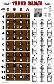 Banjo Chord Chart Tenor Banjo 4 String Fingerboard Wall Chord Chart Poster