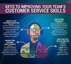 Describe Good Customer Service Skills Tips To Improve Your Customer Service Skills Visual Ly