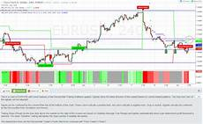 Tradingview Free Stock Charts Trading View Charting Platform Forex Trading Software