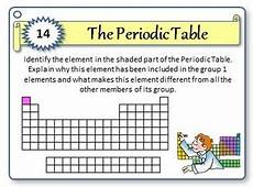 Periodic Table Template Periodic Table Task Cards With Editable Template By