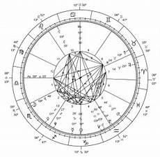 Yoga Calculator In Birth Chart Sun S Entry Into Zodiac Signs 2018 Human World Earthsky