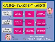 classroom management classroom management makeover trap