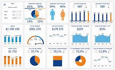 Human Resource Dashboard Hr Dashboard By Jedox Design De Painel Visualiza 231 227 O De