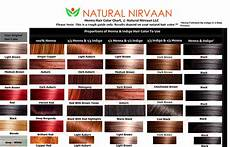 Surya Henna Hair Color Chart How To Mix Henna For Red Hair Color Youtube