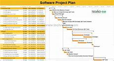 Software Development Plan Software Project Plan Example Template Download Project