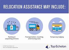 Relocation Benefit Relocation Assistance Definition Questions Amp More