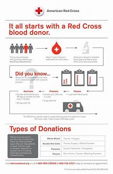 Red Cross Blood Drive Weight Chart 97 Best Images About Give Blood On Pinterest American