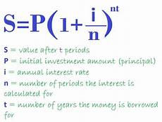 Monthly Compound Interest Formula What Is Compound Interest And How To Calculate It The