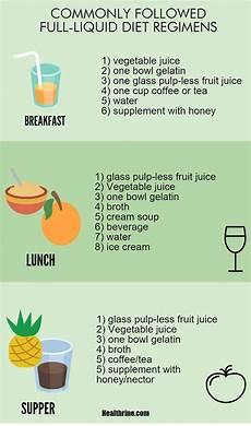 Liquid Diet Chart De 25 Bedste Id 233 Er Inden For Liquid Diet Plan P 229