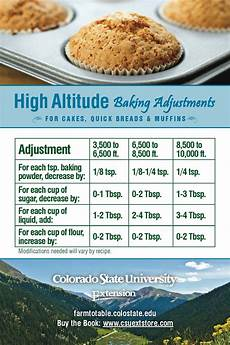 High Altitude Baking Chart High Altitude Baking Morning Ag Clips