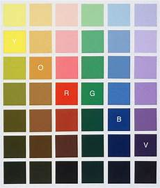 How To Match Paint Colors Matching Colors Painting Techniques