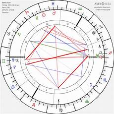 Curie Natal Chart Fr 233 D 233 Ric Joliot Curie Birth Chart Horoscope Date Of Birth