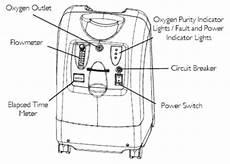 Invacare Oxygen Concentrator Perfecto2 V 5 Liter Irc5po2v