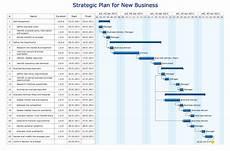 Gantt Chart Evernote Successful Strategic Plan What Is Gantt Chart