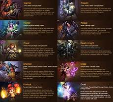 Wow Races And Classes Chart Wow World Of Warcraft Help World Of Warcraft Beginners Guide