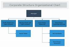 Corporate Structure Chart Corporate Structure Organizational Chart Mydraw