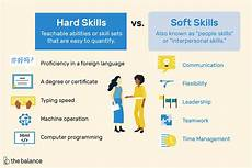 What Skills And Experience Can You Bring To This Role Hard Skills Vs Soft Skills What S The Difference