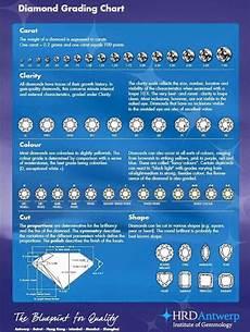 Diamond Colour And Clarity Chart Uk Fg Grillo Diamonds 1918 Certified Diamond Grader Member Of