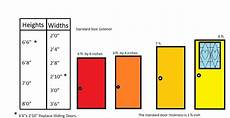 Exterior Door Sizes Chart What Is The Standard Door Size For Residential Homes