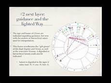 How To Find Chiron In Your Chart Chiron The Myth The Psyche And Your Chart Webcast